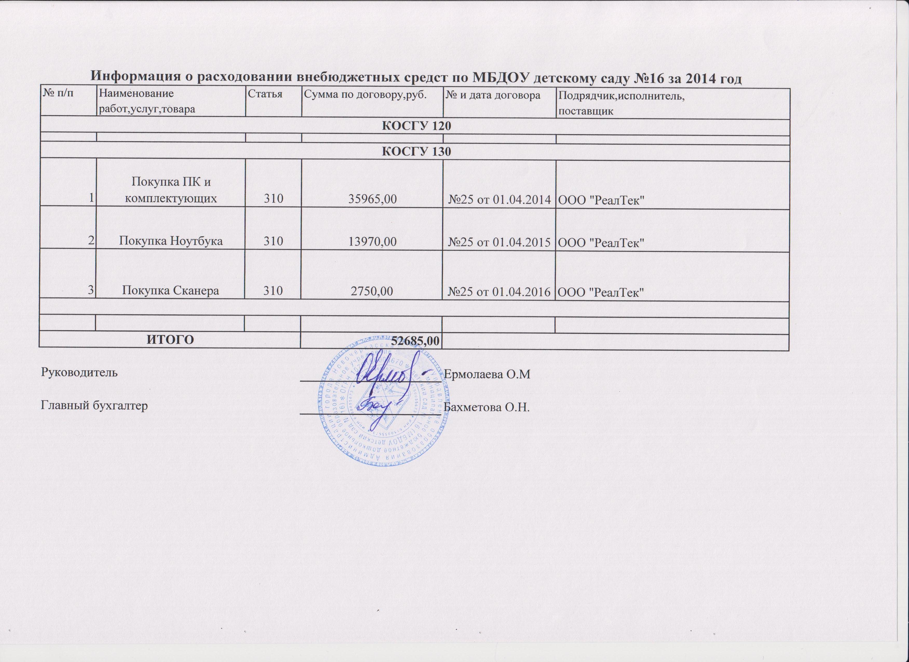 16_Отчет по внебюджету за 2014г