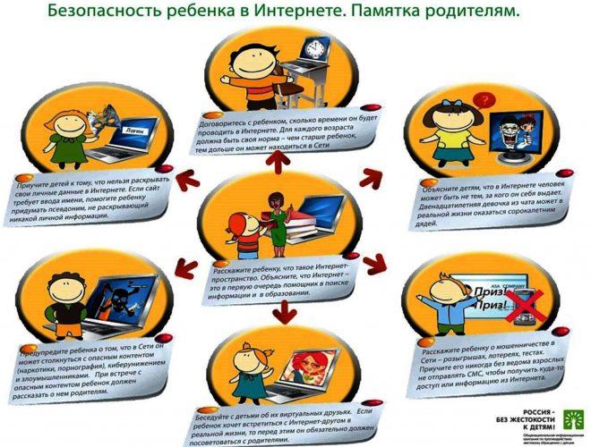 Безопасность ребенка в Интернете ПАМЯТКА РОДИТЕЛЯМ